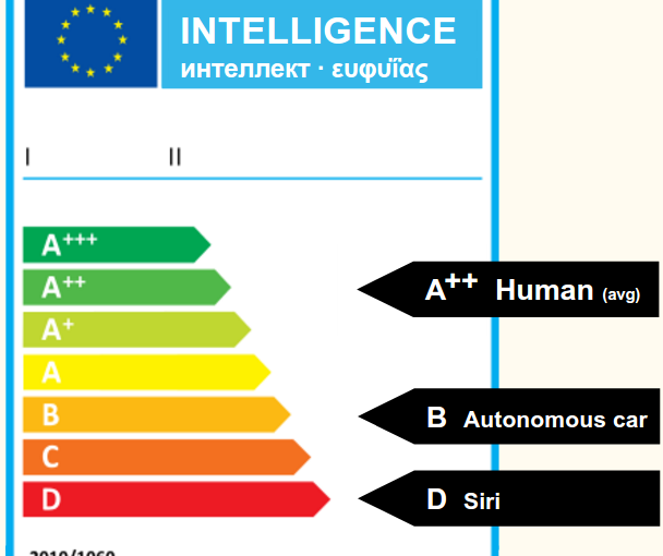 Intelligence label for autonomous machines
